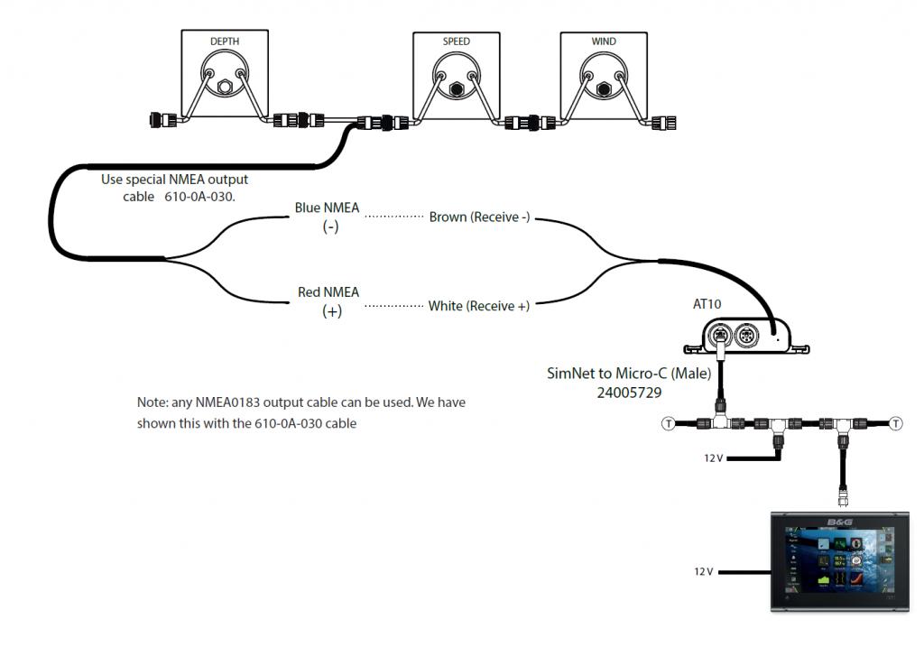 b g network wiring diagram wiring diagram rh 7 nijsshop be
