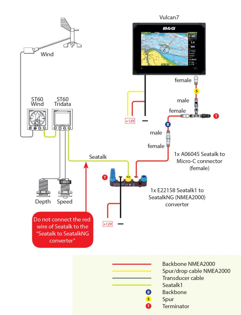 Wiring Diagram Also Raymarine E80 Wiring Diagrams On 3 Pole Motor