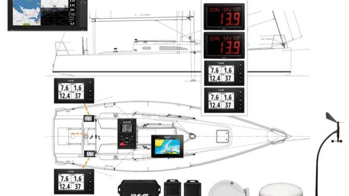 How to add a Vulcan chartplotter to any boat | B&G Sailing